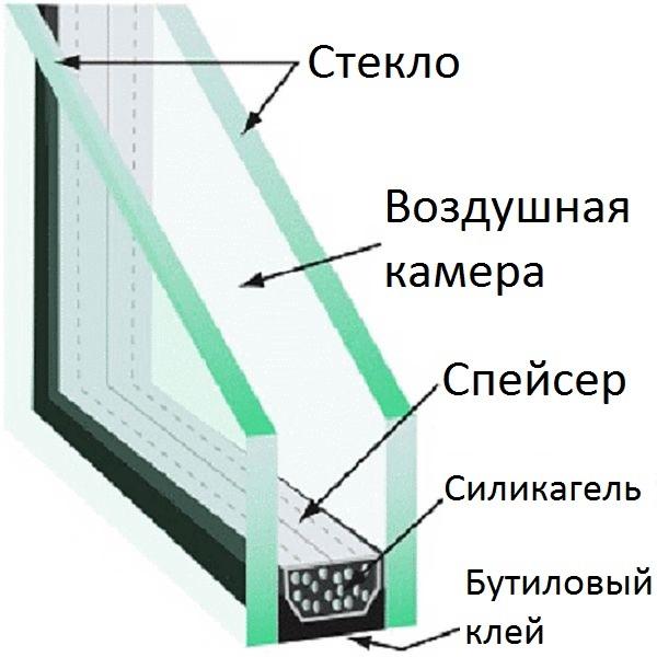 steklopaket